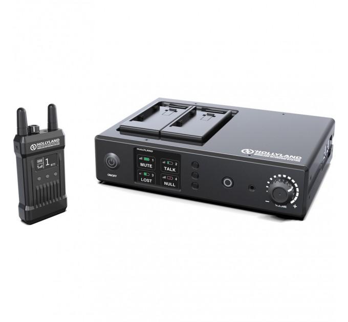 Hollyland Mars T1000 Wireless intercom system (Paper Carton) Интерком-система. Базовая станция + 4 портативных белтпака (в картонной коробке)