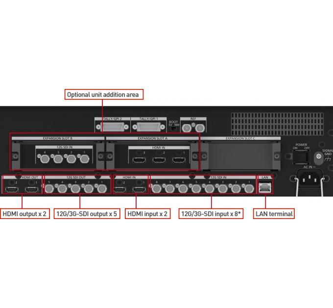 Видеомикшер Panasonic AV-UHS500EJ